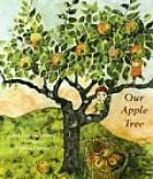 imageDB.cgi  e1375803550359 Orchards